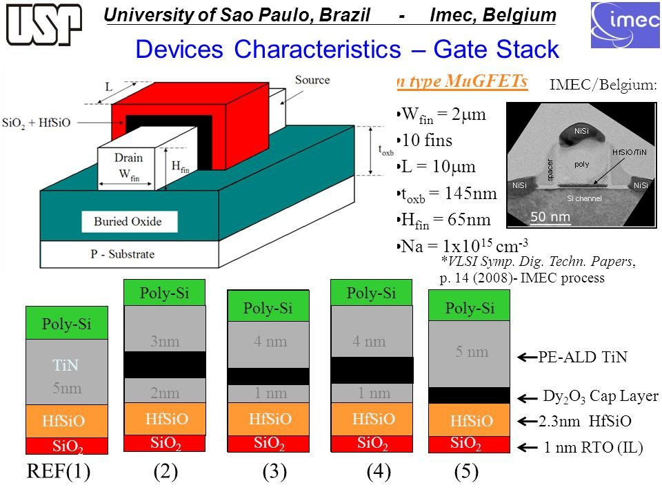 USP - University of Sao Paulo University of Sao Paulo, Brazil - Imec, Belgium Devices Characteristics – Gate Stack n type MuGFETs W fin = 2 m 10 fins