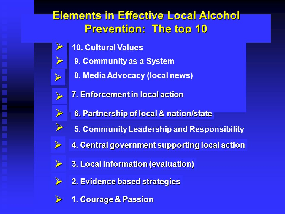 Elements in Effective Local Alcohol Prevention: The top 10 10. Cultural Values Local Cultural 0. Local Cultural Values 9. Community as a System 8. Med
