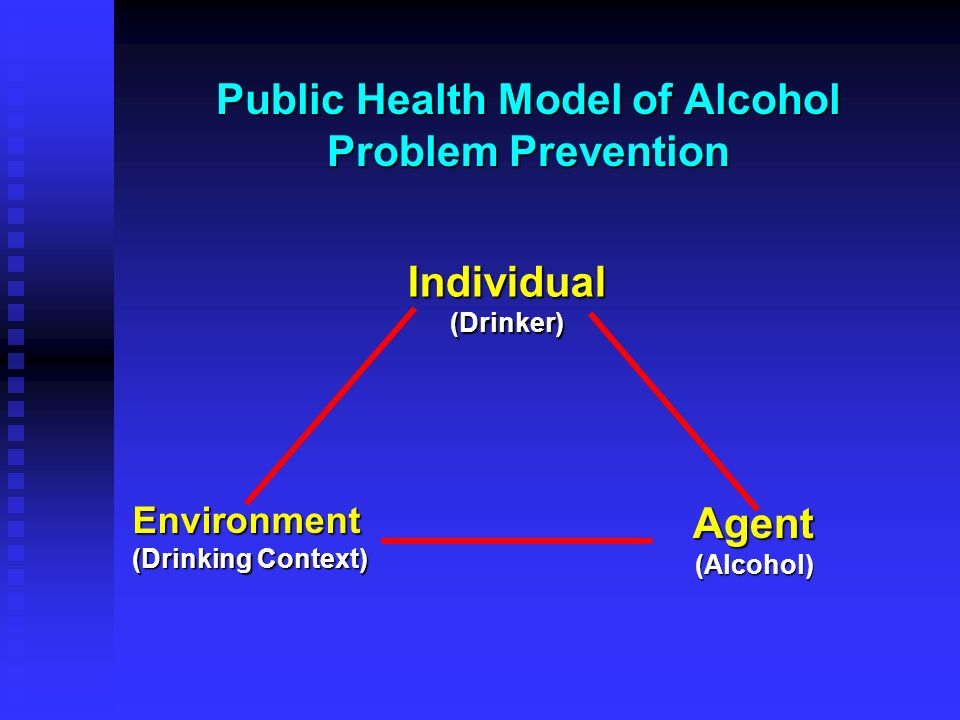 Public Health Model of Alcohol Problem Prevention Individual (Drinker) Environment (Drinking Context) Agent (Alcohol)