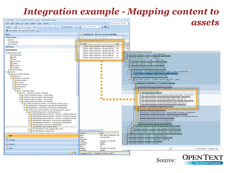 Integration example - Mapping content to assets Source: