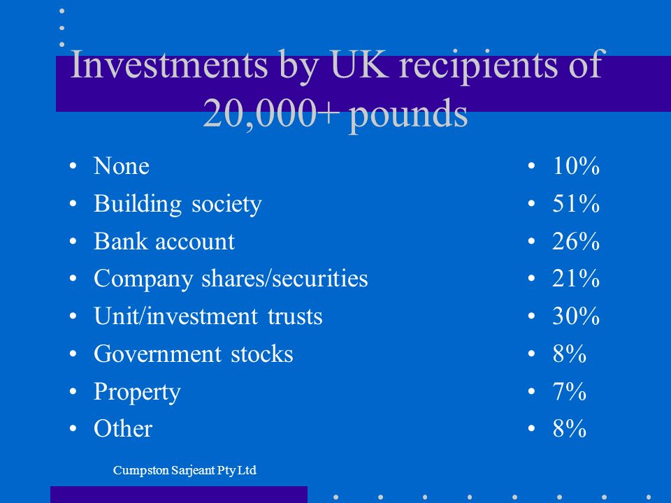 Cumpston Sarjeant Pty Ltd Investments by UK recipients of 20,000+ pounds None Building society Bank account Company shares/securities Unit/investment trusts Government stocks Property Other 10% 51% 26% 21% 30% 8% 7% 8%