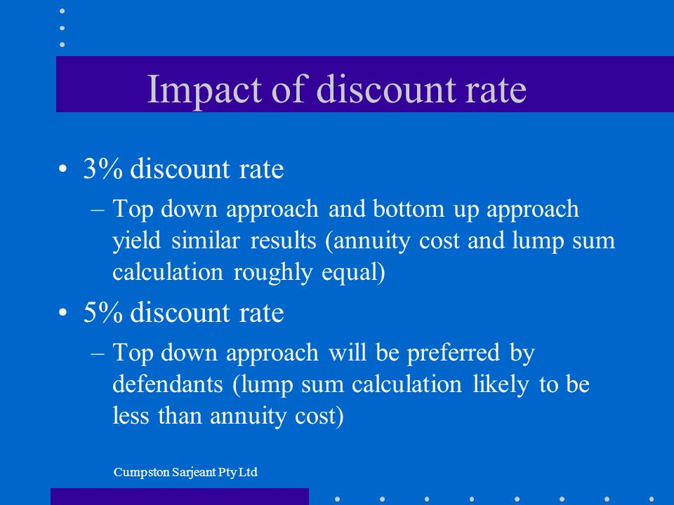 Cumpston Sarjeant Pty Ltd Impact of discount rate 3% discount rate –Top down approach and bottom up approach yield similar results (annuity cost and l