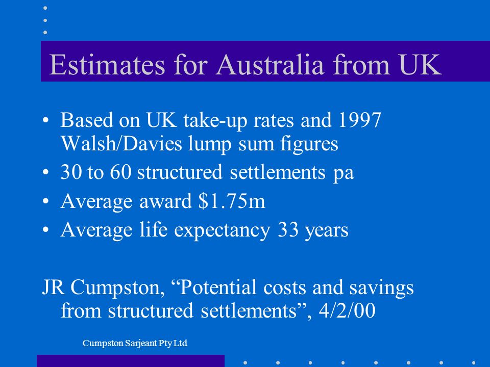 Cumpston Sarjeant Pty Ltd Estimates for Australia from UK Based on UK take-up rates and 1997 Walsh/Davies lump sum figures 30 to 60 structured settlements pa Average award $1.75m Average life expectancy 33 years JR Cumpston, Potential costs and savings from structured settlements, 4/2/00