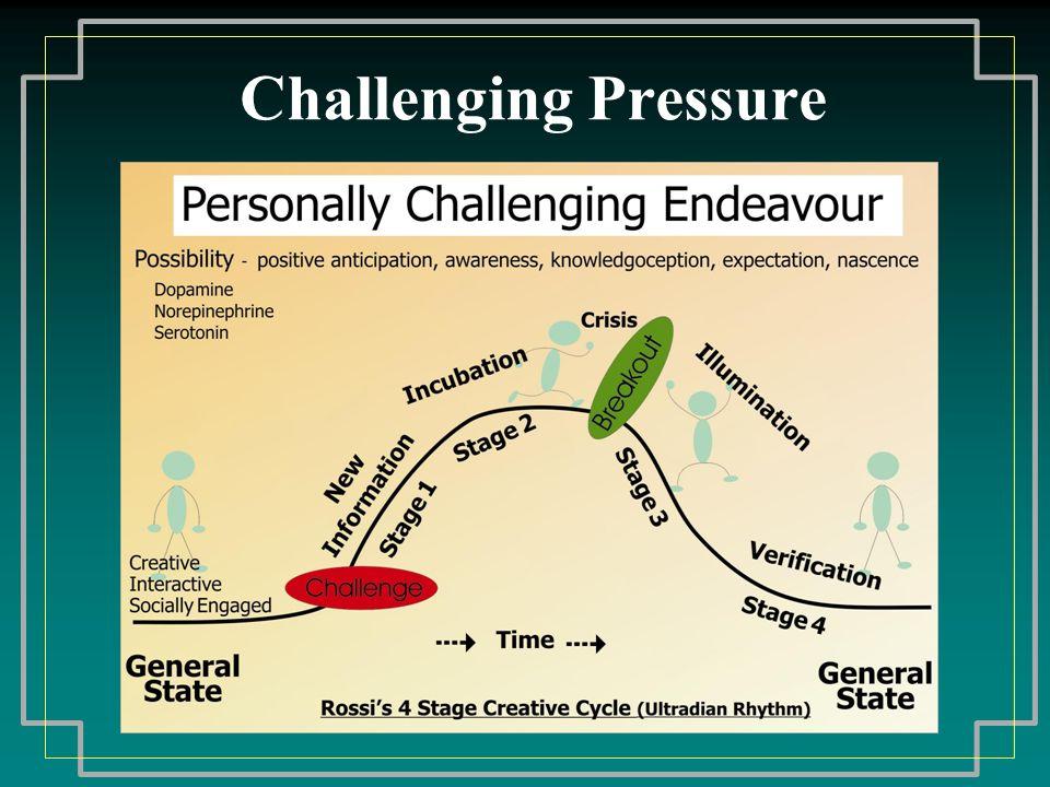 Challenging Pressure