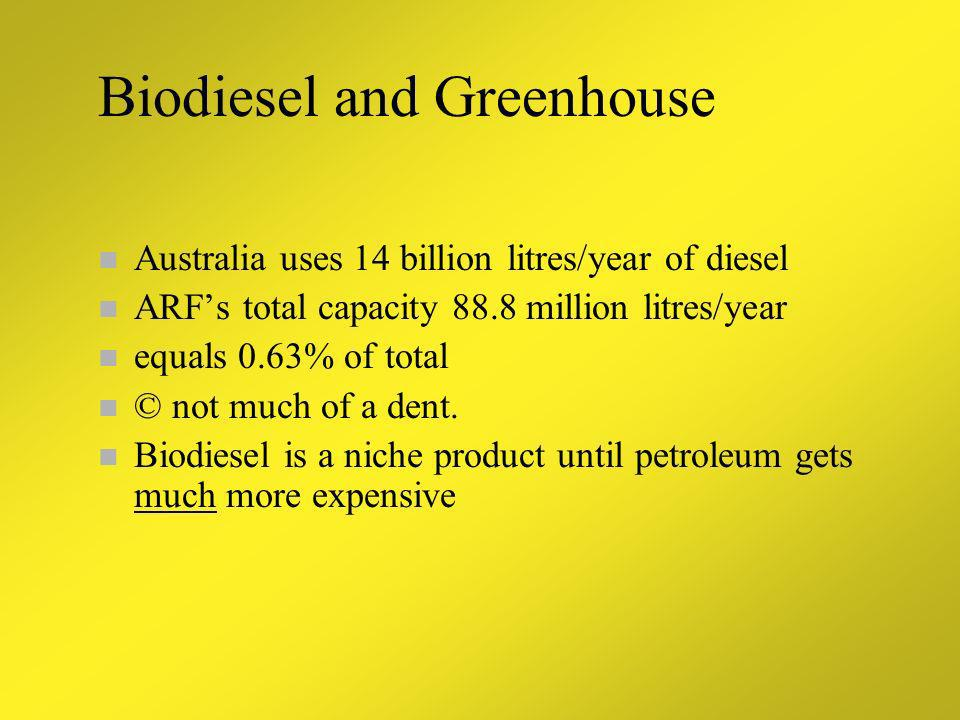 Biodiesel Benefits and Processes n Greenhouse n Definition and standards n Transesterification n Fatty acid chains n Standard recipes n Competing reac