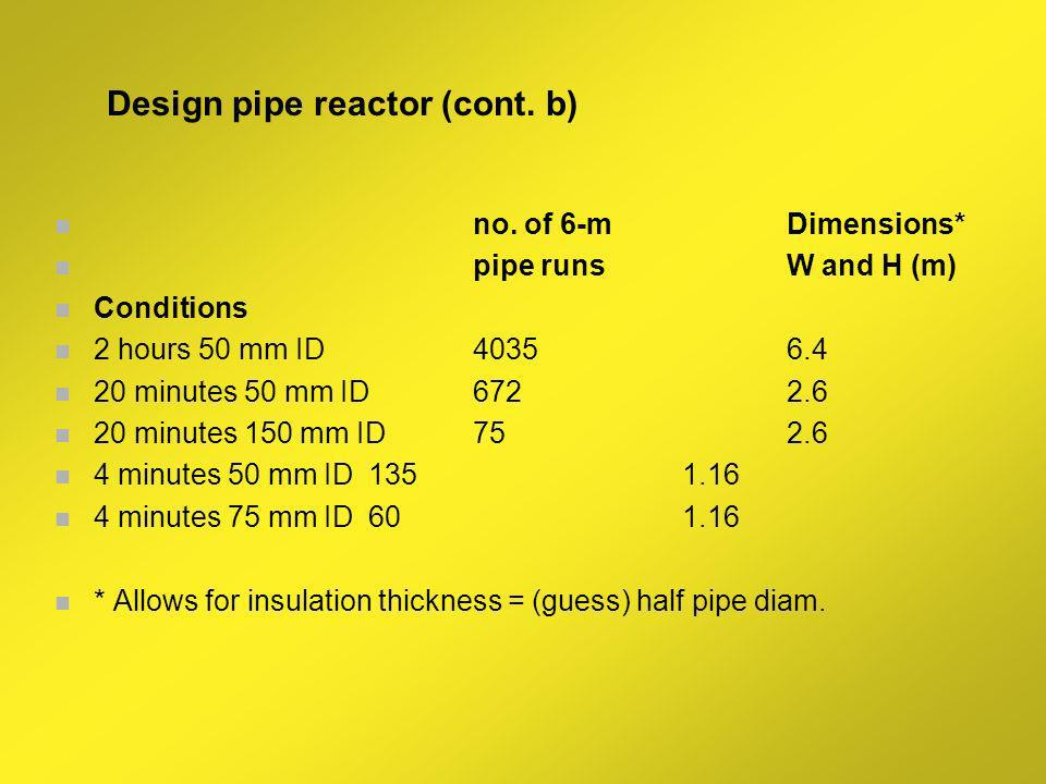 Design pipe reactor (cont. a) ConditionsLength (m)WADs intuition 2 hours, 50 mm ID24209not feasible 20 minutes, 50 mm ID4034still too long 20 minutes,
