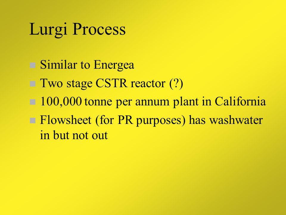 Energea Process n Pressurised continuous n Elevated temperature n Residence time probably 20 mins n Uses alkaline catalyst and acid n Low ratios of me