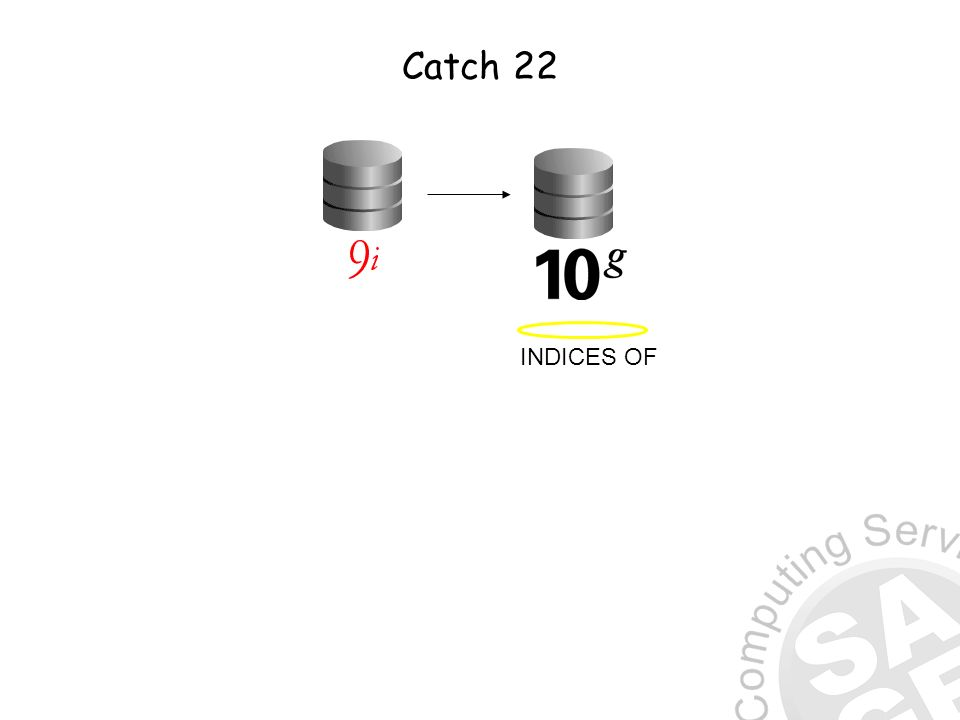 Catch 22 INDICES OF