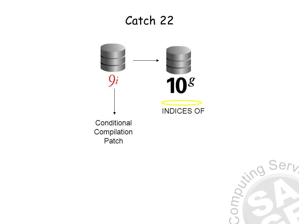 Catch 22 Conditional Compilation Patch INDICES OF
