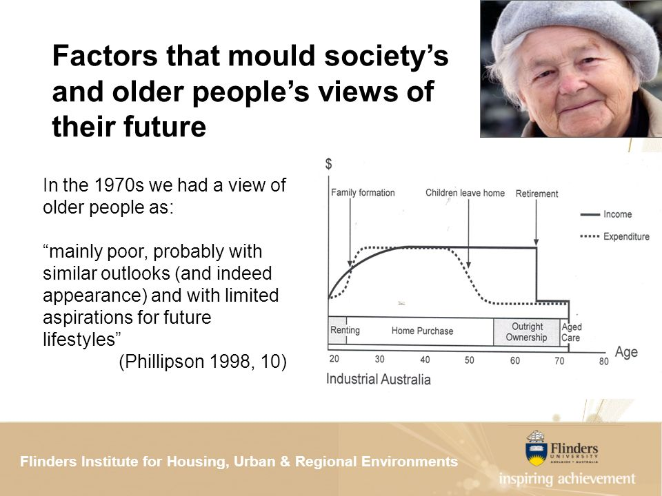 Flinders Institute for Housing, Urban & Regional ResearchFlinders Institute for Housing, Urban & Regional Environments Factors that mould societys and older peoples views of their future In the 1970s we had a view of older people as: mainly poor, probably with similar outlooks (and indeed appearance) and with limited aspirations for future lifestyles (Phillipson 1998, 10)
