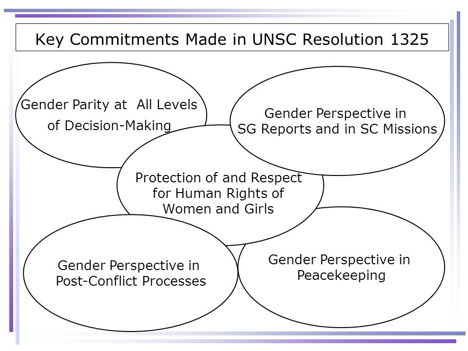 Key Commitments Made in UNSC Resolution 1325 Gender Parity at All Levels of Decision-Making Gender Perspective in Peacekeeping Protection of and Respe