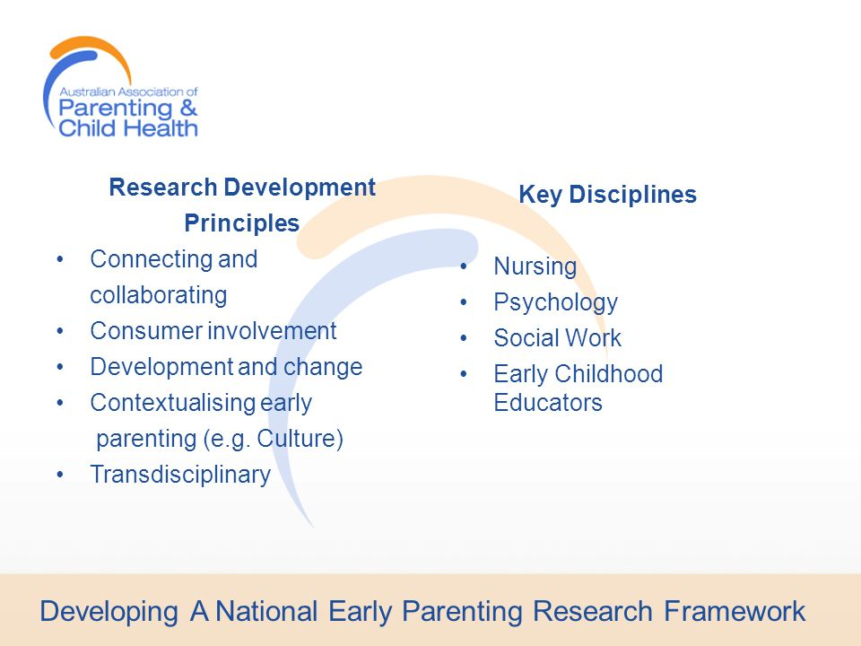 Developing A National Early Parenting Research Framework Research Development Principles Connecting and collaborating Consumer involvement Development and change Contextualising early parenting (e.g.