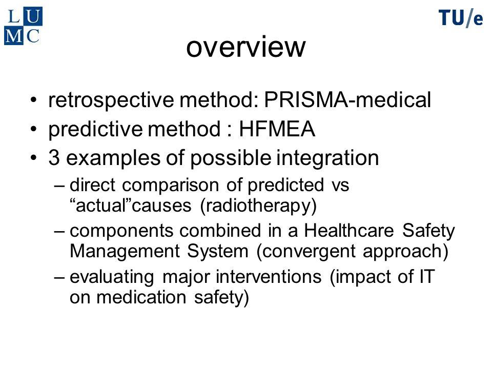 overview retrospective method: PRISMA-medical predictive method : HFMEA 3 examples of possible integration –direct comparison of predicted vs actualca