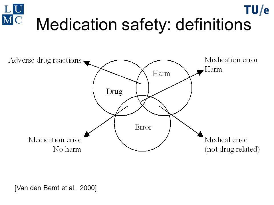 Medication safety: definitions [Van den Bemt et al., 2000]