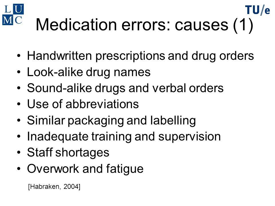 Medication errors: causes (1) Handwritten prescriptions and drug orders Look-alike drug names Sound-alike drugs and verbal orders Use of abbreviations