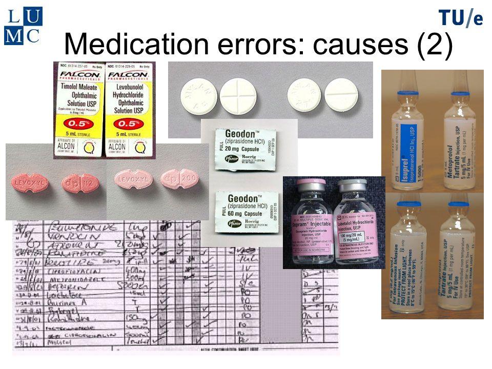 Medication errors: causes (2)