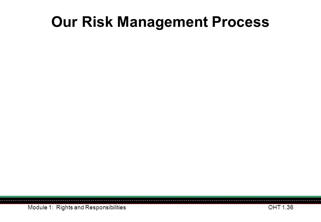 Module 1: Rights and ResponsibilitiesOHT 1.36 Our Risk Management Process