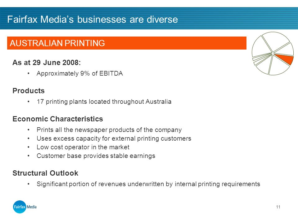 11 Fairfax Medias businesses are diverse As at 29 June 2008: Approximately 9% of EBITDA Products 17 printing plants located throughout Australia Economic Characteristics Prints all the newspaper products of the company Uses excess capacity for external printing customers Low cost operator in the market Customer base provides stable earnings Structural Outlook Significant portion of revenues underwritten by internal printing requirements AUSTRALIAN PRINTING