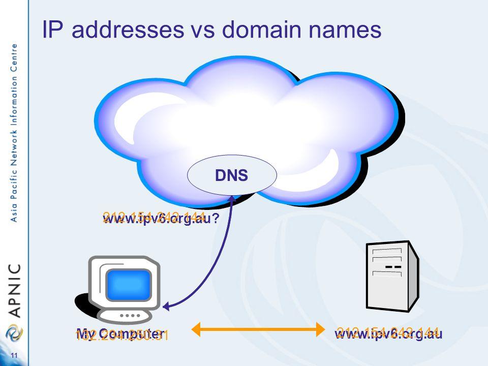 11 My Computerwww.ipv6.org.au 132.234.250.31 212.154.242.144 www.ipv6.org.au? 212.154.242.144 IP addresses vs domain names DNS
