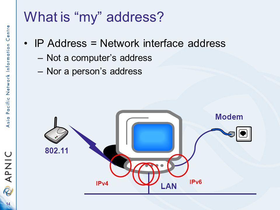 14 IP Address = Network interface address –Not a computers address –Nor a persons address LAN What is my address? Modem IPv4 IPv6 802.11
