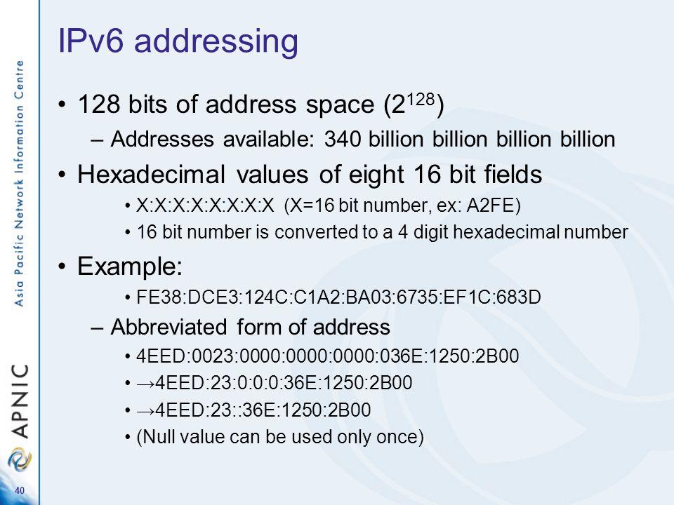 40 IPv6 addressing 128 bits of address space (2 128 ) –Addresses available: 340 billion billion billion billion Hexadecimal values of eight 16 bit fie