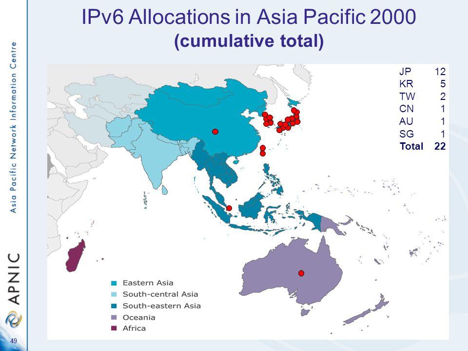 49 IPv6 Allocations in Asia Pacific 2000 (cumulative total) JP12 KR5 TW2 CN1 AU1 SG1 Total22