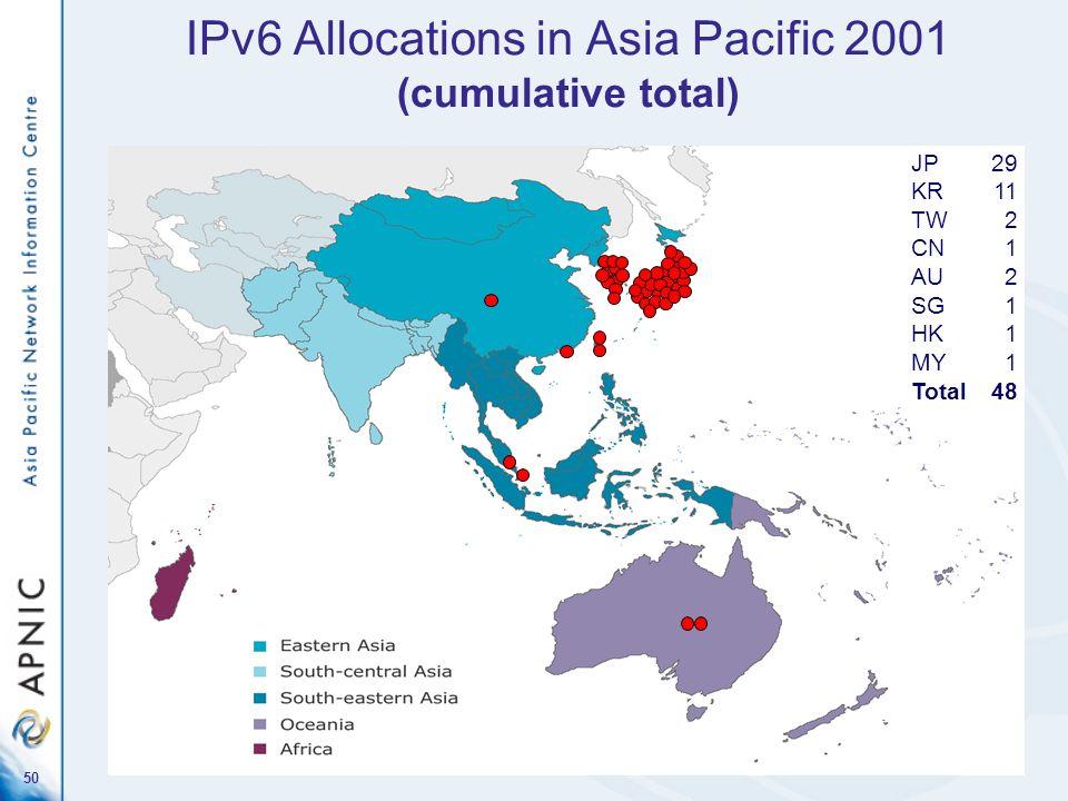 50 IPv6 Allocations in Asia Pacific 2001 (cumulative total) JP29 KR11 TW2 CN1 AU2 SG1 HK1 MY1 Total48
