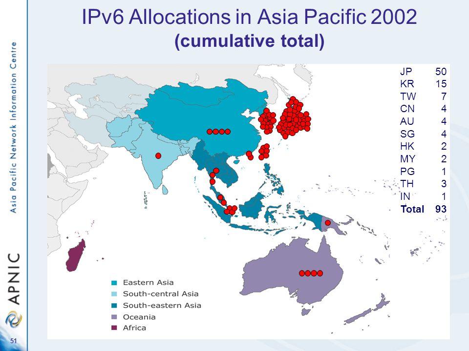 51 IPv6 Allocations in Asia Pacific 2002 (cumulative total) JP50 KR15 TW7 CN4 AU4 SG4 HK2 MY2 PG1 TH3 IN1 Total93