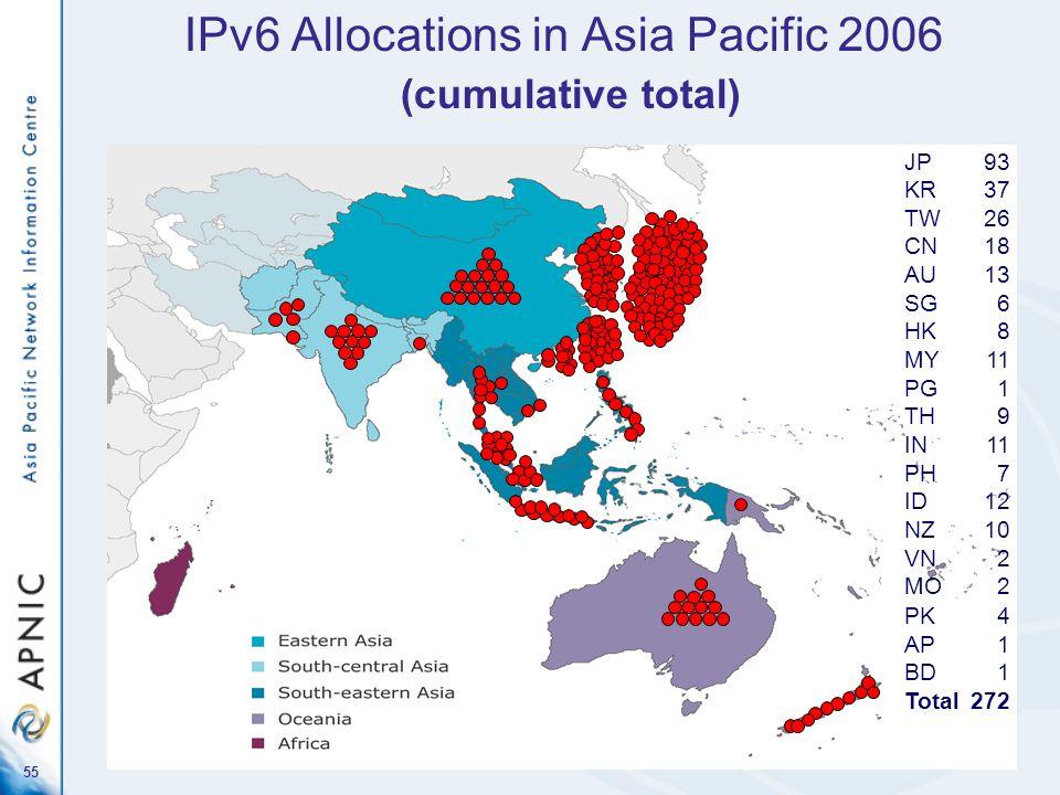55 IPv6 Allocations in Asia Pacific 2006 (cumulative total) JP93 KR37 TW26 CN18 AU13 SG6 HK8 MY11 PG1 TH9 IN11 PH7 ID12 NZ10 VN2 MO2 PK4 AP1 BD1 Total