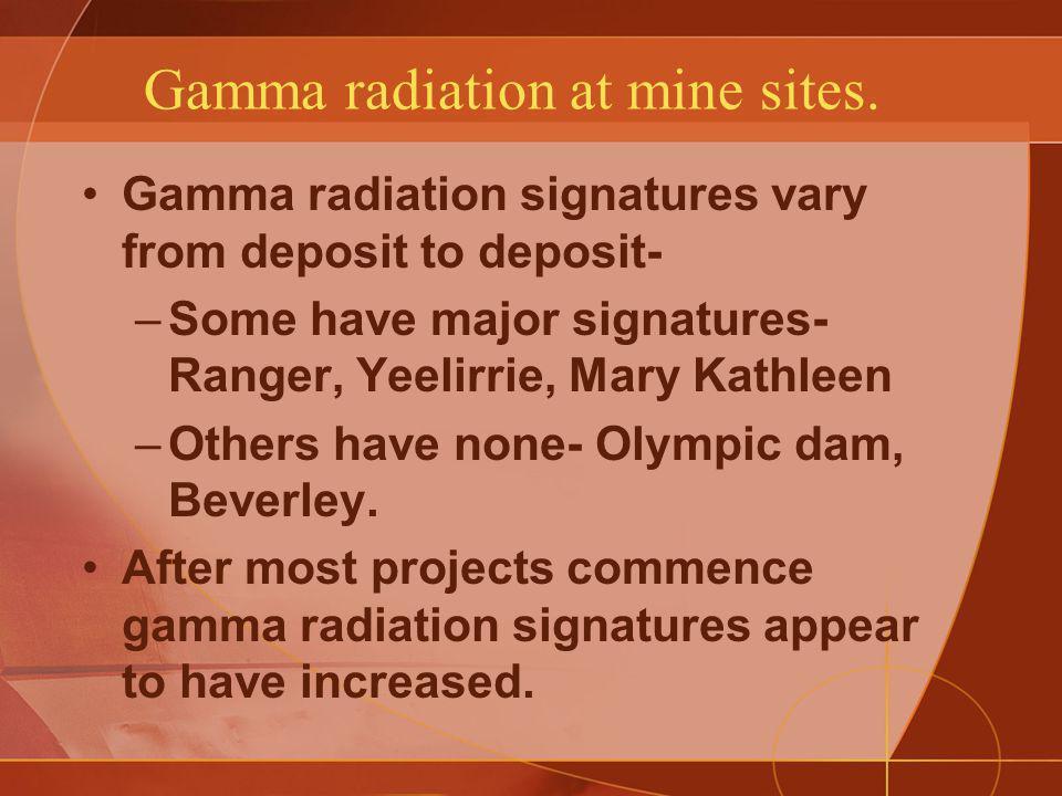 Gamma radiation at mine sites. Gamma radiation signatures vary from deposit to deposit- –Some have major signatures- Ranger, Yeelirrie, Mary Kathleen