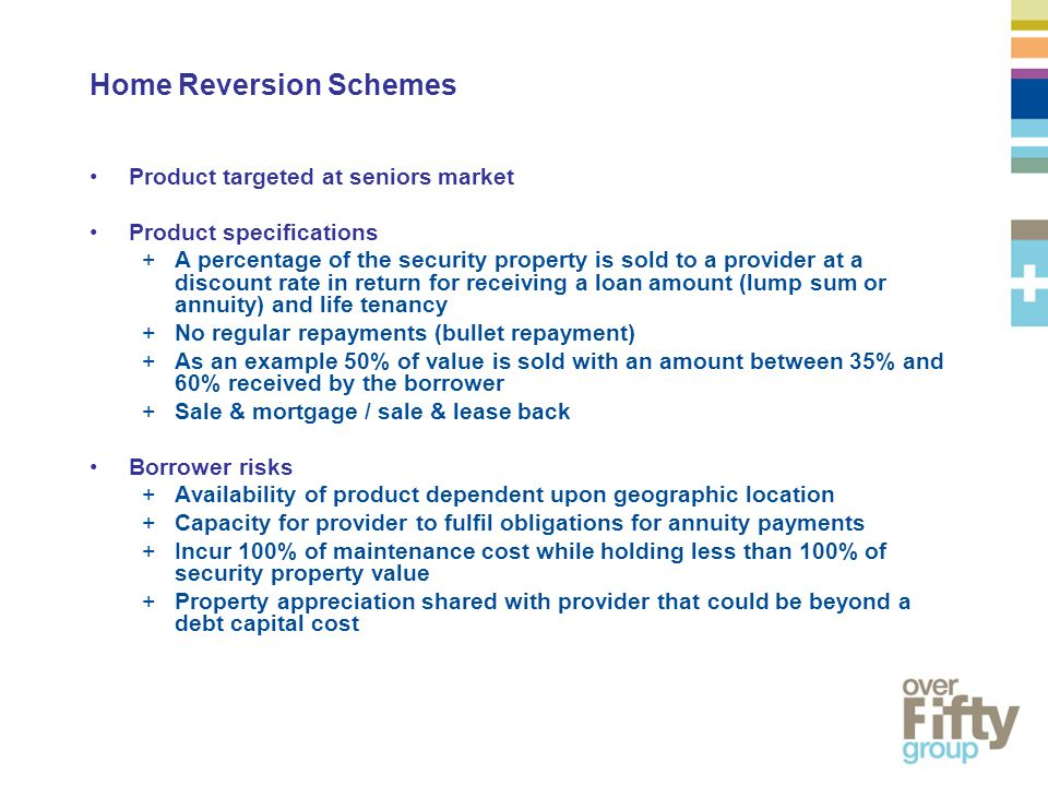 Home Reversion Schemes Reluctance to offer product by originators driven by product complexity, the UK experience and the failure of a local product provider