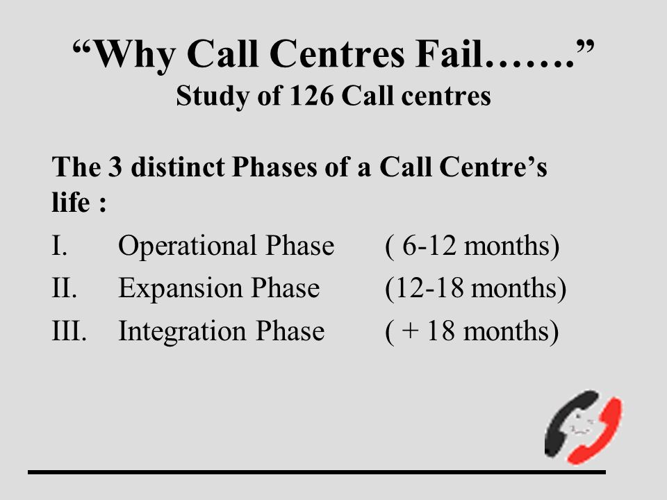 Why Call Centres Fail……. Study of 126 Call centres The 3 distinct Phases of a Call Centres life : I. Operational Phase ( 6-12 months) II.Expansion Pha