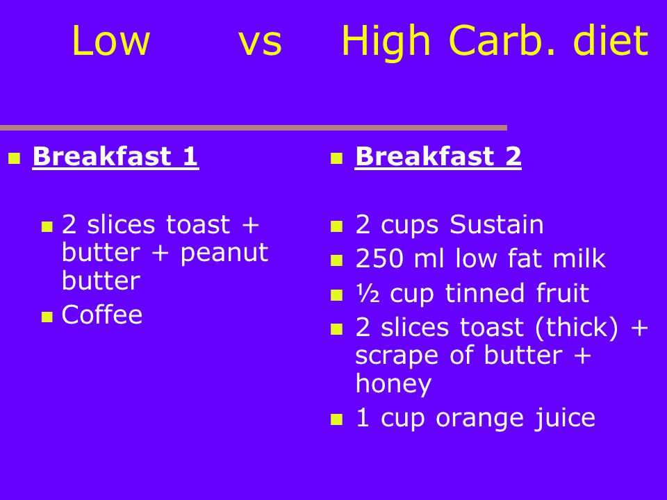 Low vs High Carb. diet Breakfast 1 2 slices toast + butter + peanut butter Coffee Breakfast 2 2 cups Sustain 250 ml low fat milk ½ cup tinned fruit 2