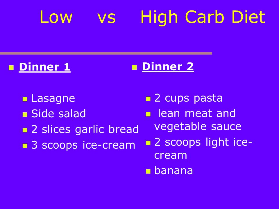 Low vs High Carb Diet Dinner 1 Lasagne Side salad 2 slices garlic bread 3 scoops ice-cream Dinner 2 2 cups pasta lean meat and vegetable sauce 2 scoop