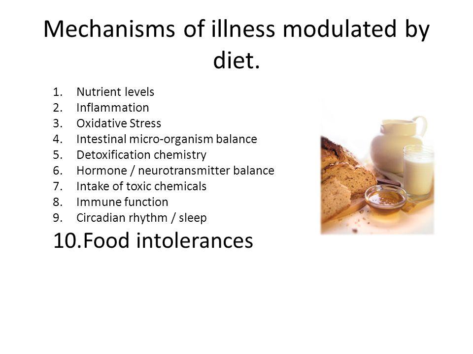 Mechanisms of illness modulated by diet. 1.Nutrient levels 2.Inflammation 3.Oxidative Stress 4.Intestinal micro-organism balance 5.Detoxification chem