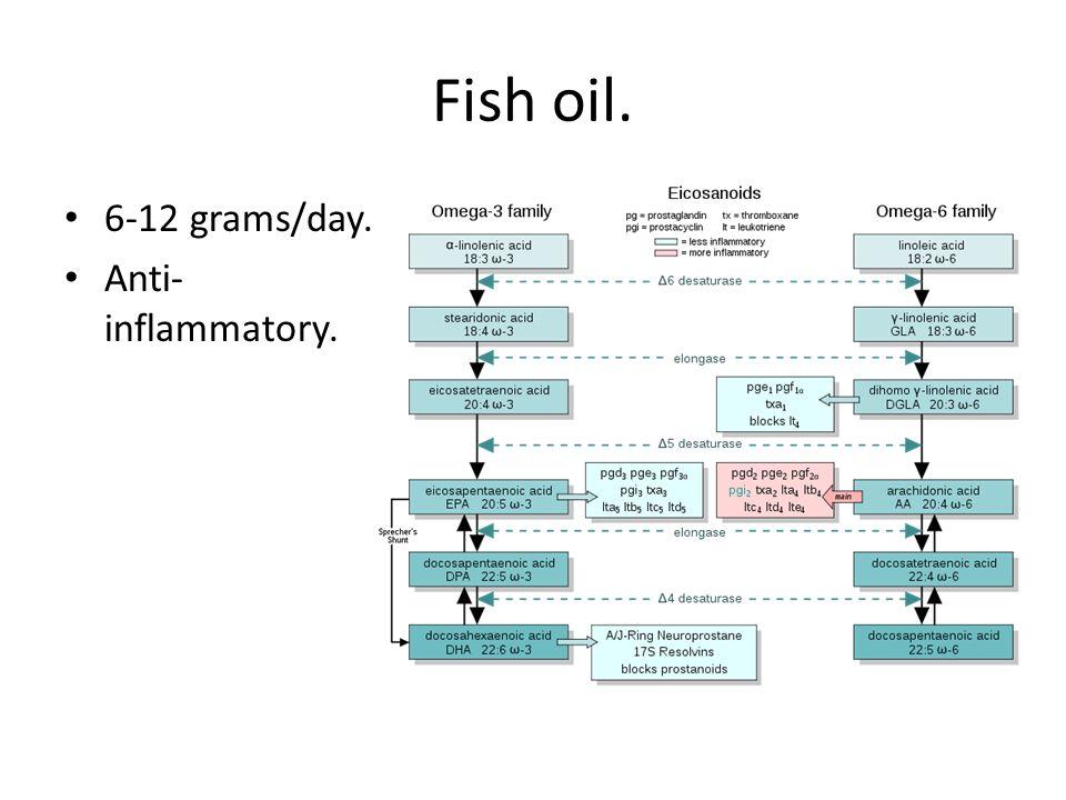 Fish oil. 6-12 grams/day. Anti- inflammatory.