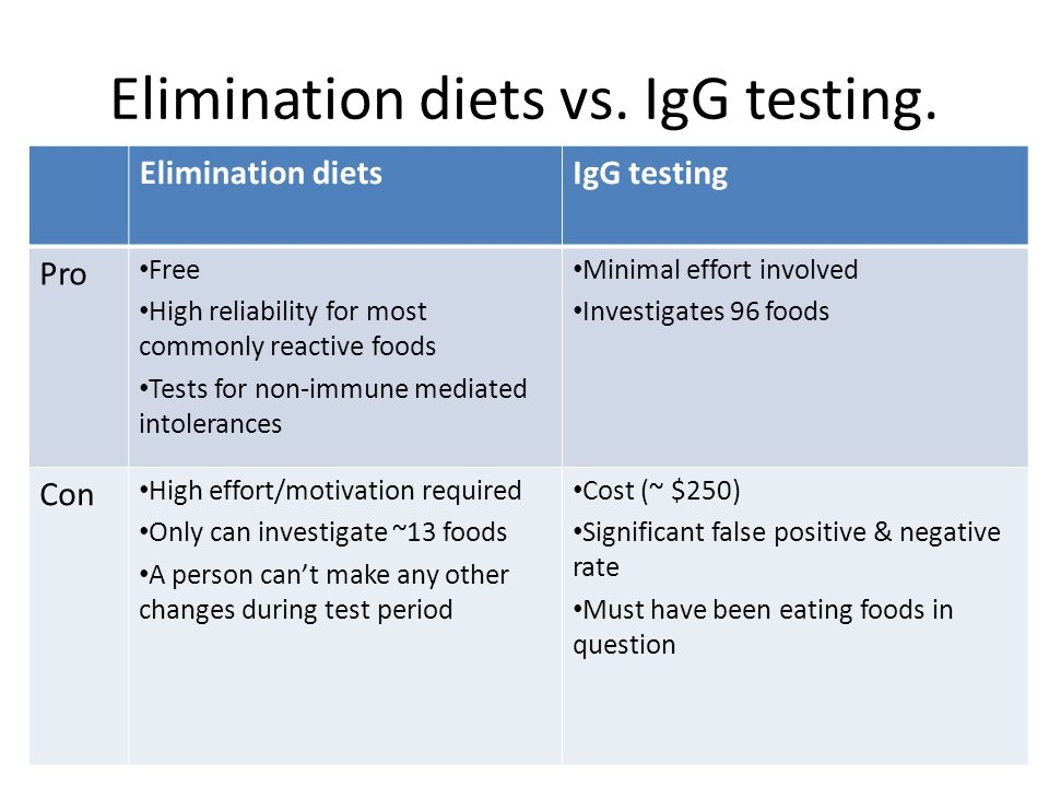 Elimination diets vs. IgG testing. Elimination dietsIgG testing Pro Free High reliability for most commonly reactive foods Tests for non-immune mediat