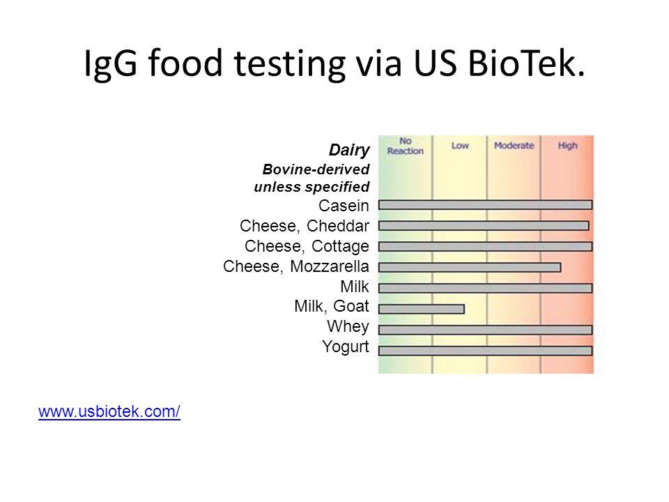 IgG food testing via US BioTek. Dairy Bovine-derived unless specified Casein Cheese, Cheddar Cheese, Cottage Cheese, Mozzarella Milk Milk, Goat Whey Y