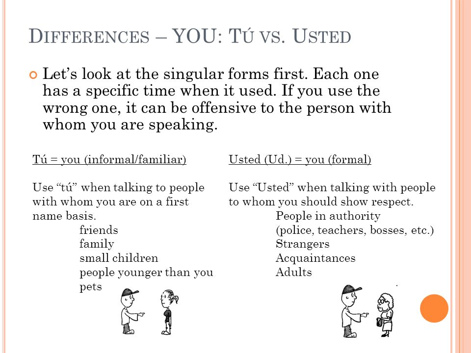 Lets look at the singular forms first. Each one has a specific time when it used. If you use the wrong one, it can be offensive to the person with who