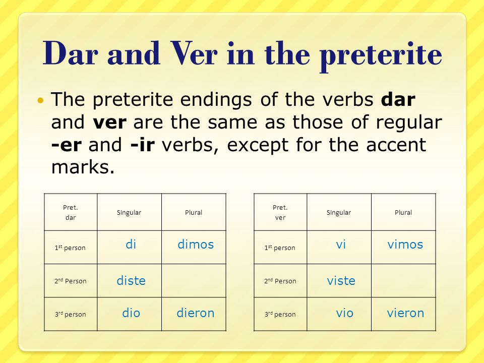 Present tense go verbs The verbs hacer (to do, to make), poner, traer (to bring), and salir have an irregular yo form.