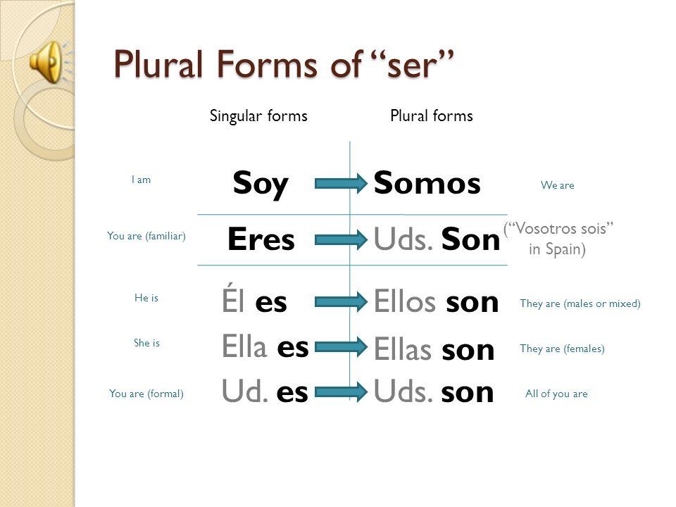 Plural Forms of ser Singular formsPlural forms SoySomos Eres Él es Ella es Ud. es Uds. Son (Vosotros sois in Spain) Ellos son Uds. son Ellas son I am