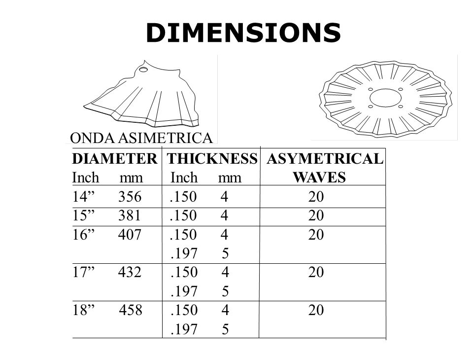 DIMENSIONS DIAMETERTHICKNESS ASYMETRICAL Inch mm Inch mm WAVES 14 356.150 4 20 15 381.150 4 20 16 407.150 4 20.197 5 17 432.150 4 20.197 5 18458.150 4