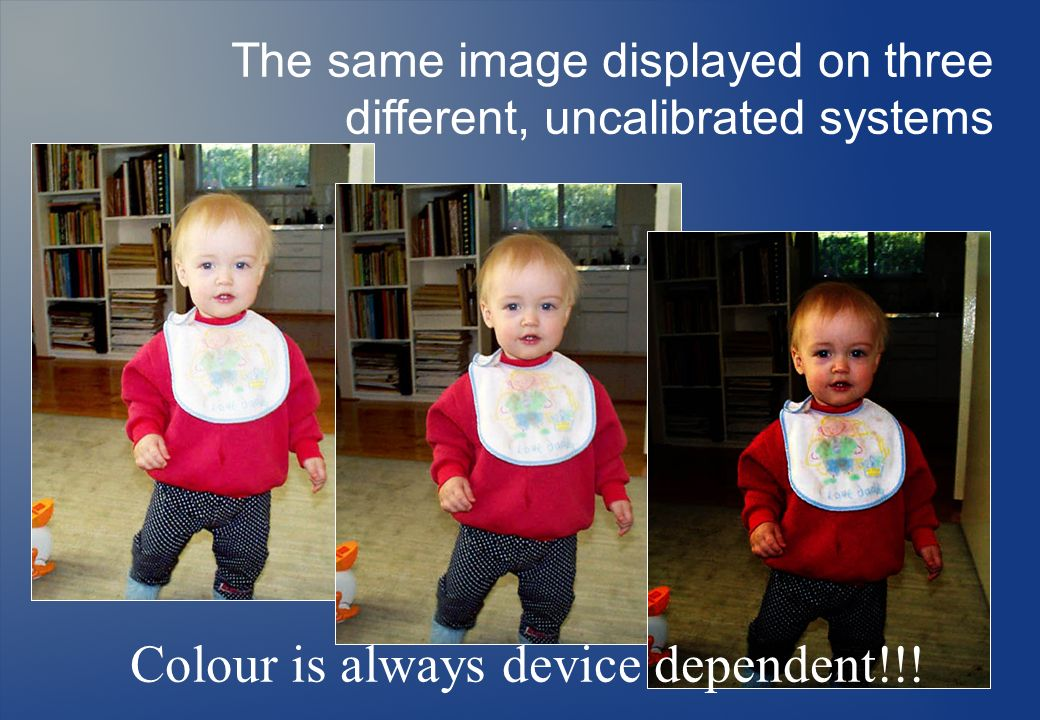 The same image displayed on three different, uncalibrated systems Colour is always device dependent!!!