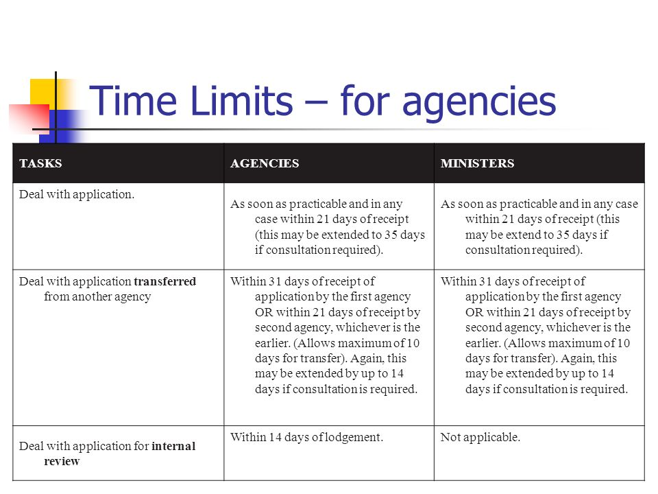Time Limits – for agencies TASKSAGENCIESMINISTERS Deal with application. As soon as practicable and in any case within 21 days of receipt (this may be