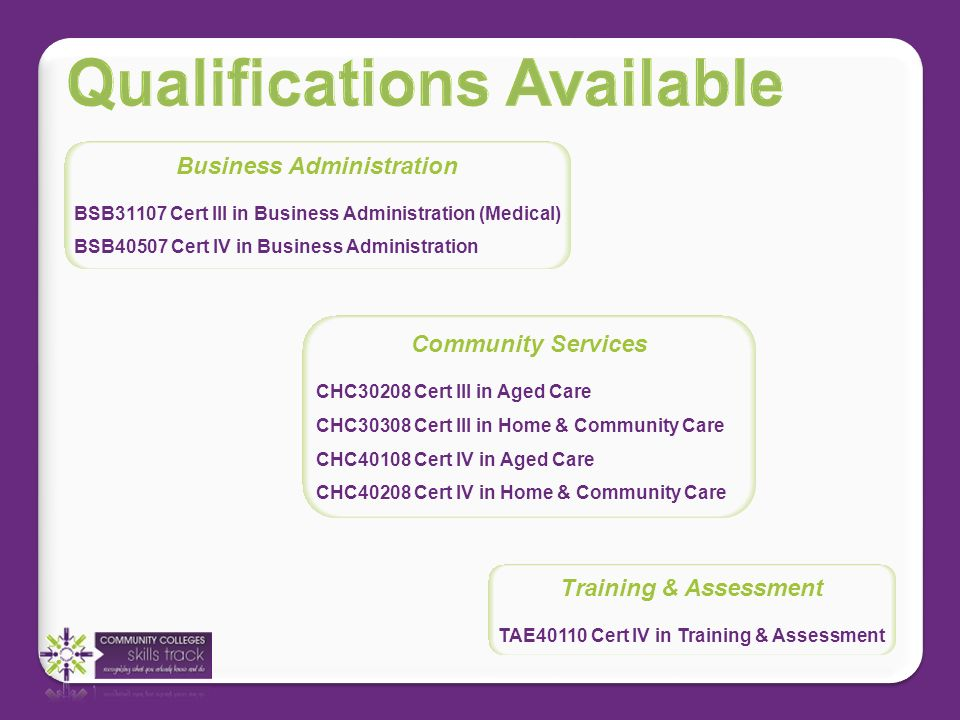 Training & Assessment TAE40110 Cert IV in Training & Assessment Business Administration BSB31107 Cert III in Business Administration (Medical) BSB40507 Cert IV in Business Administration Community Services CHC30208 Cert III in Aged Care CHC30308 Cert III in Home & Community Care CHC40108 Cert IV in Aged Care CHC40208 Cert IV in Home & Community Care