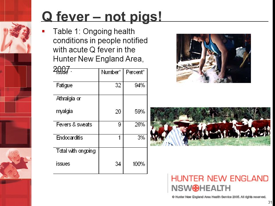 31 Q fever – not pigs! Table 1: Ongoing health conditions in people notified with acute Q fever in the Hunter New England Area, 2007.