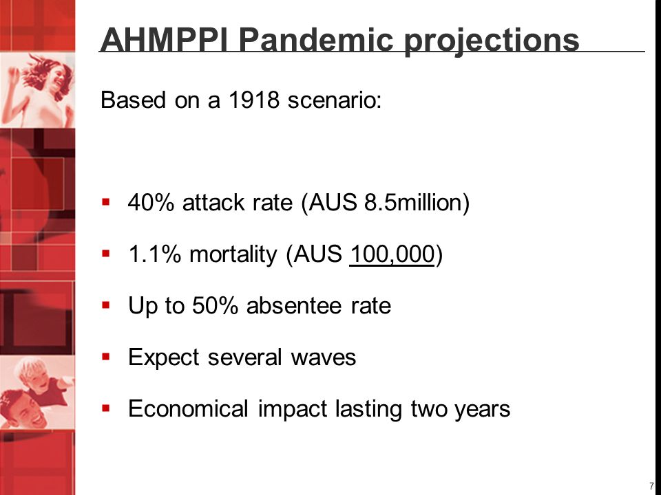 7 AHMPPI Pandemic projections Based on a 1918 scenario: 40% attack rate (AUS 8.5million) 1.1% mortality (AUS 100,000) Up to 50% absentee rate Expect s