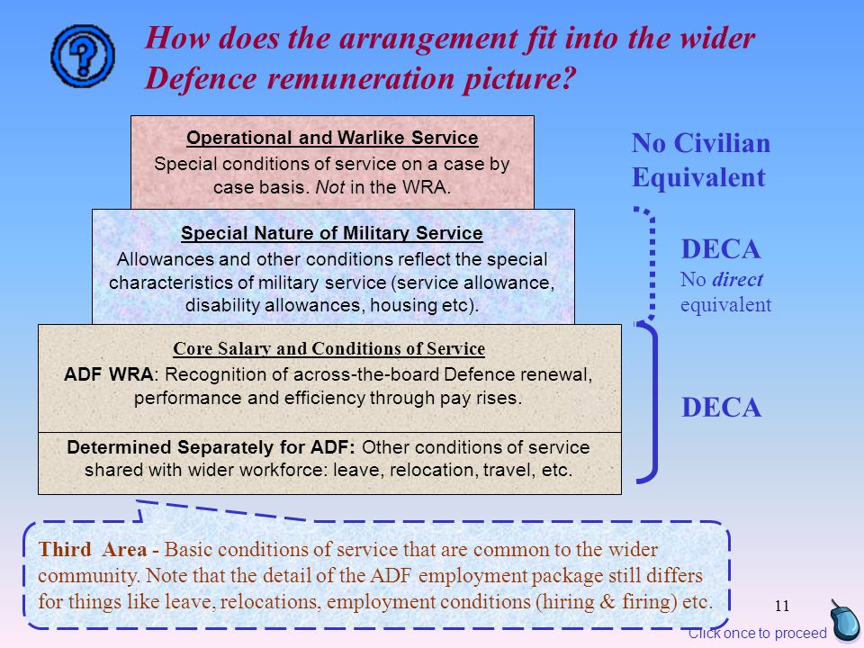 11 Operational and Warlike Service Special conditions of service on a case by case basis.