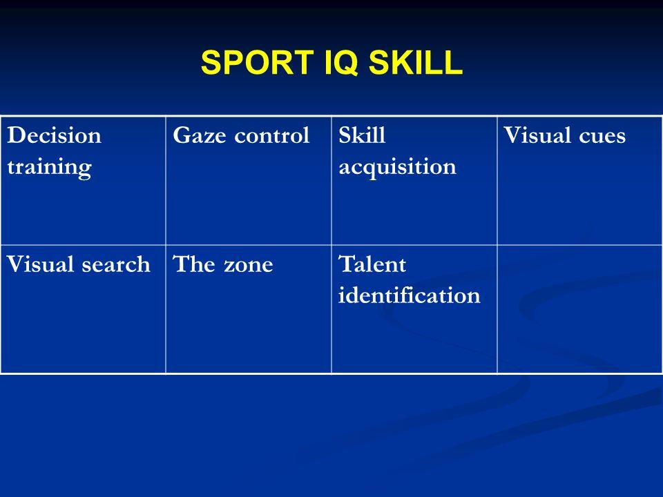 SPORT IQ SKILL Decision training Gaze controlSkill acquisition Visual cues Visual searchThe zoneTalent identification