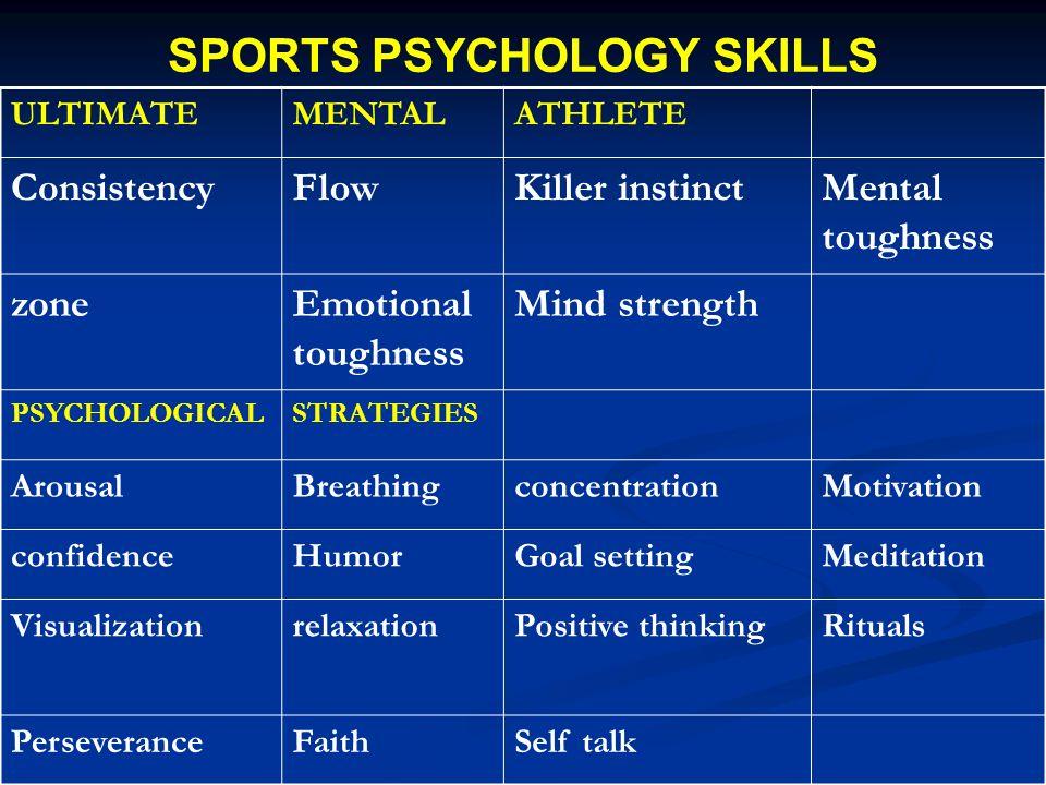 SPORTS PSYCHOLOGY SKILLS ULTIMATEMENTALATHLETE ConsistencyFlowKiller instinctMental toughness zoneEmotional toughness Mind strength PSYCHOLOGICALSTRAT